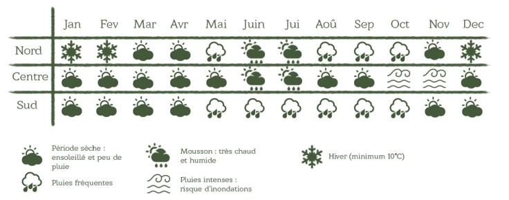 Meteo vietnam.jpg
